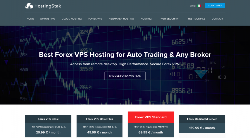 forex vps hosting review