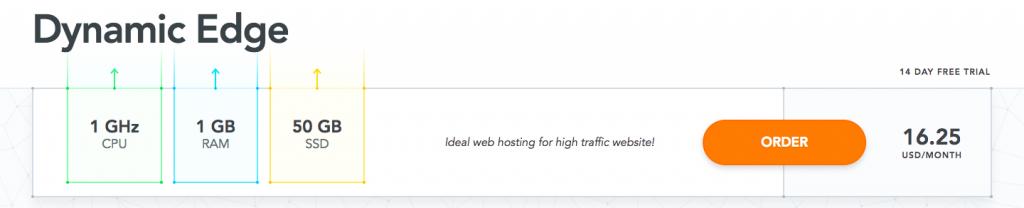 best ssd hosting