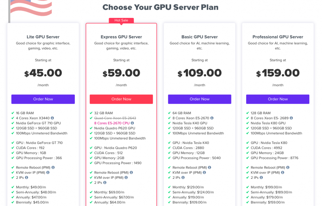 vps mart dedicated gpu hosting